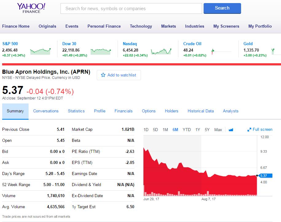 Про прошедшие IPO